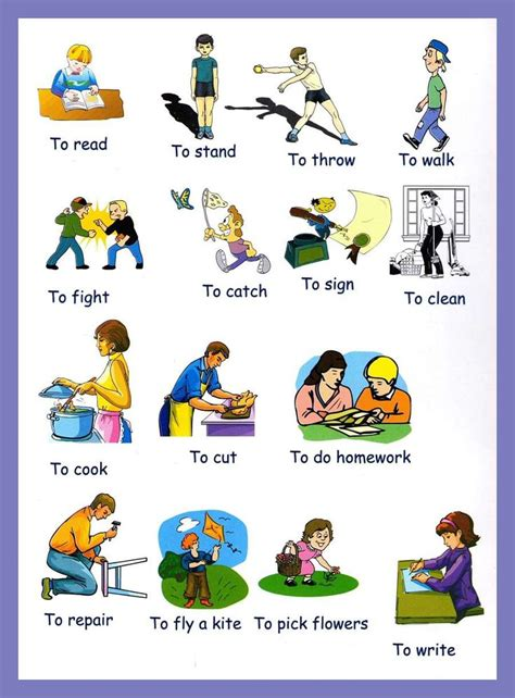 pictures  kids action words iyano clases de chino