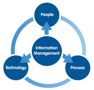 eqteam informatie data management