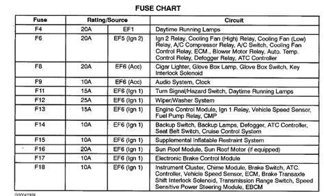 i need a diagram for the fuses in a daewoo leganza 2001