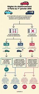 Avis De Paiement Fps : le contr le du stationnement payant mairie du 11e ~ Medecine-chirurgie-esthetiques.com Avis de Voitures