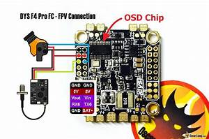Fixing Fpv Video Issues