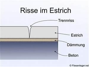 Risse Im Beton : risse im estrich sind oft unvermeidbar ursachen und ~ Michelbontemps.com Haus und Dekorationen