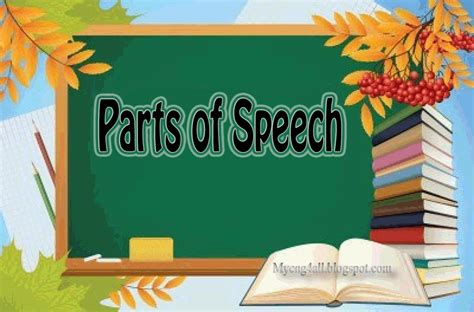 Parts Of Speech With Examples In Urdu With Tutorial  Free Learning English In Urdu