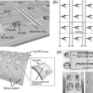 Pdf Transparent Low Power Pressure Sensor Matrix Based