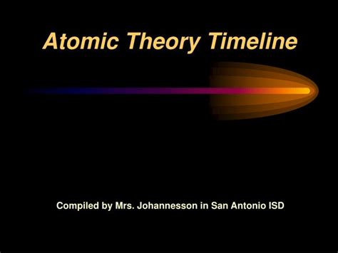 Ppt Atomic Theory Timeline Powerpoint Presentation Id