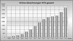 Kv Hessen Online Abrechnung : 2013 kvs mitteilungen mitglieder kassen rztliche ~ Themetempest.com Abrechnung