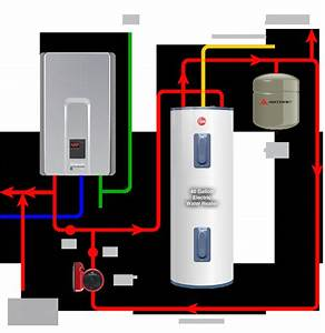 Navien Tankless Water Heater Problems