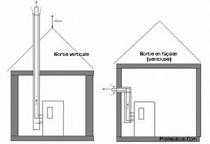 Poele Granule Ventouse : conduit concentrique avec sortie ~ Premium-room.com Idées de Décoration