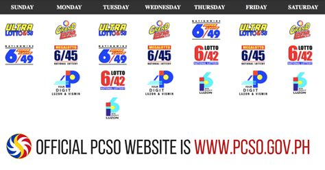 PCSO Lotto Results and Draws Schedule | GOBYERNO.PH