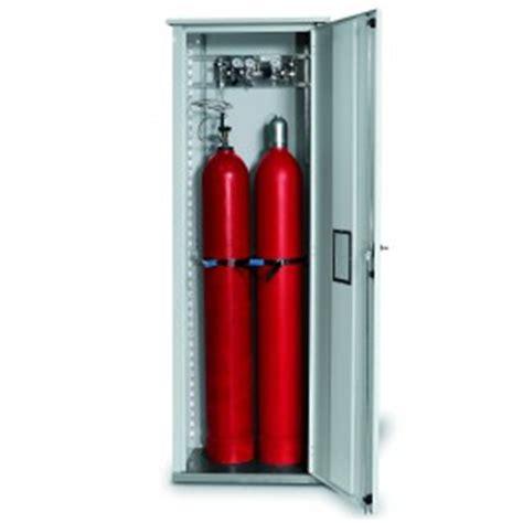 armoire en plastique pour exterieur armoire de stockage pour bouteilles de gaz en ext 233 rieur eurosmart