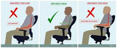 the ideal sitting posture does it exist and how can we
