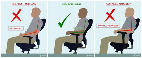 best desk chair for good posture top best office chairs for back and neck pain with