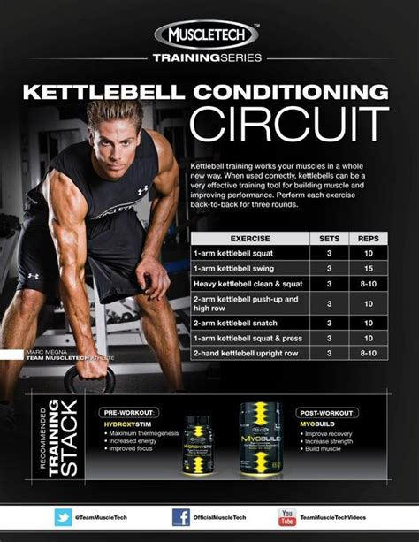 kettlebell circuit workout routines schedule conditioning kettlebells training routine kettle bell missing workouts weight fitness tried adding into havent magazine