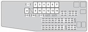 Toyota Avalon Hybrid  From 2013  - Fuse Box Diagram