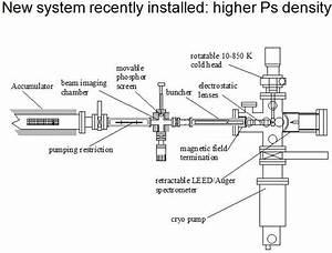 The Path To Bose Einstein Condensate Positronium And Gamma Ray Lasers  U2013 Nextbigfuture Com