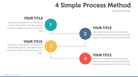 pitch deck process   template