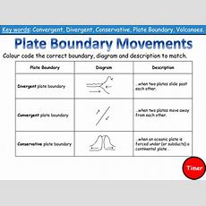 Lesson 3 Plate Boundaries (literacy Task) By Emsie125