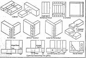 Woodwork Woodwork Joints And Their Uses PDF Plans