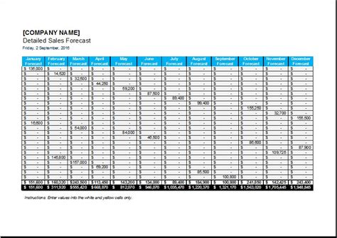 detailed sales forecast template excel templates