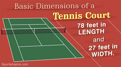 But, the width is different. The Standard Size and Measurements of a Tennis Court ...
