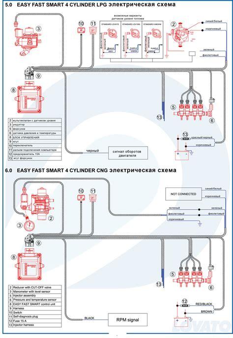 Транспортный налог в крыму