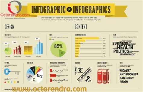 9 tools gratis powerful untuk membuat infographics