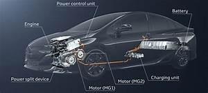 Prius Electric Motor Specs