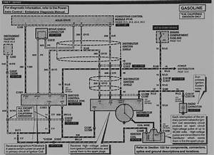 1995 Ford F150 Ignition Wiring Diagram 27035 Archivolepe Es