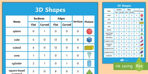 properties   shapes poster shapes  shapes poster