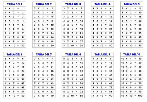 Tablas De Multiplicar Del 100 Related Keywords  Tablas De