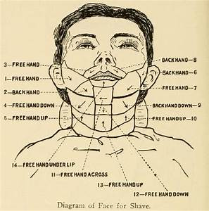 Steps To A Perfect Straight Razor Shave