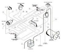 Best Golf Cart Wiring Diagrams Images Electric