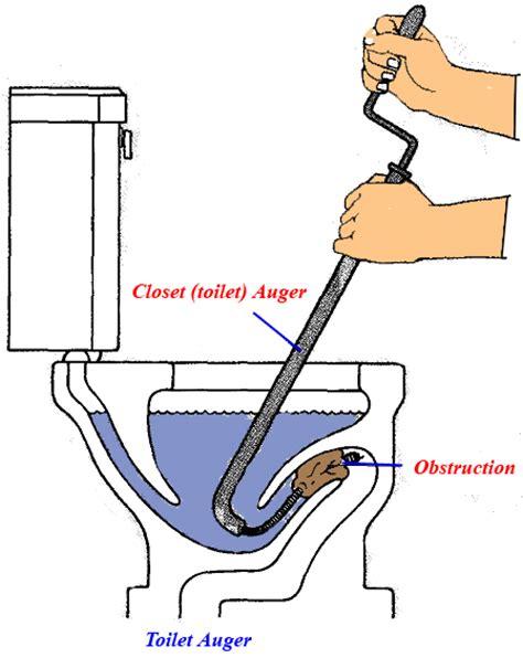 unplug  clogged toilet levahn brothers