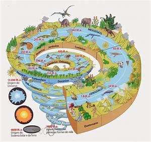 Blank Geologic Time Scale Chart Geologic Time Scale Pdf