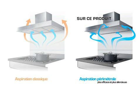 hotte electrique sans evacuation hotte electrique sans evacuation sur enperdresonlapin