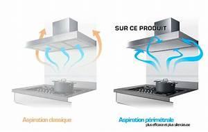 hotte electrique sans evacuation hotte electrique sans With hotte aspirante sans evacuation exterieure