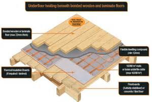 different floor construction options heat mat