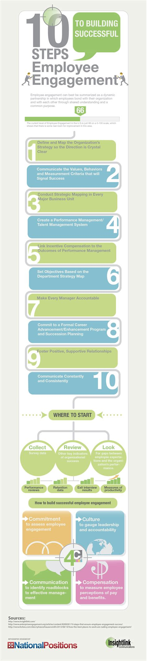 Learn 10 Steps To Building Successful Employee Engagement Insightlink