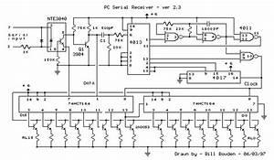 32 Bit Cmos Serial Receiver