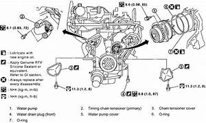 What Is The Best Way To Go About Replacing The Water Pump