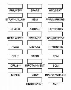 2000 Gmc Fuse Panel Diagram