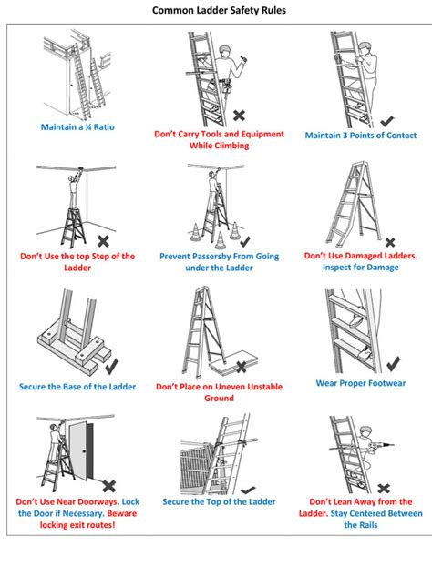 march  national ladder safety month ghba