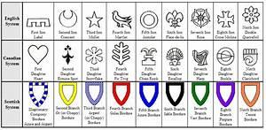 2.1 - Modern Personal Heraldry - sja art - media arts