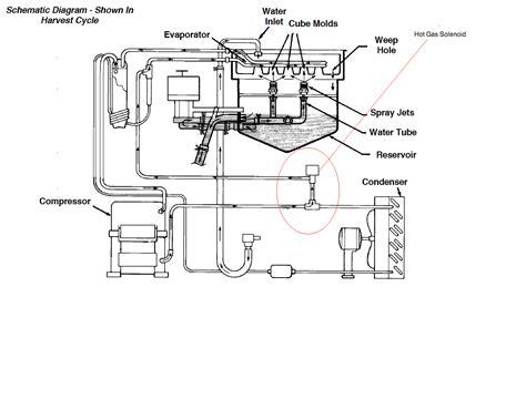 scotsman ice machine electrical diagram somurichcom