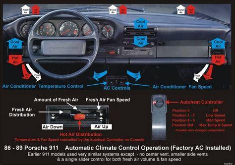 service manual automotive air conditioning repair 1995 porsche 968 parental controls 1995 1988 911 owners manual pelican parts forums