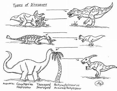 Worksheet Types Dinosaur Dinosaurs Coloring Pages Robin