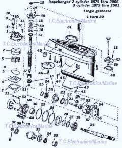 Johnson 115 V4 Outboard Wiring Diagram Pdf by Evinrude Johnson Outboard Parts Drawings How To