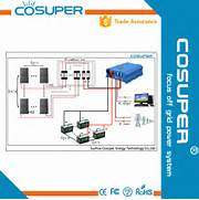 Home Solar Power System Design by Home Solar Power System Design Home Design Ideas
