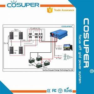 home solar power system design interior design With home solar power system design