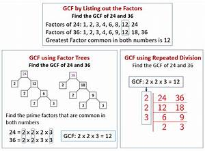 Greatest Common Factor  Solutions  Examples  Videos
